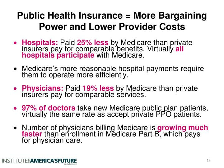 Public Health Insurance = More Bargaining Power and Lower Provider Costs