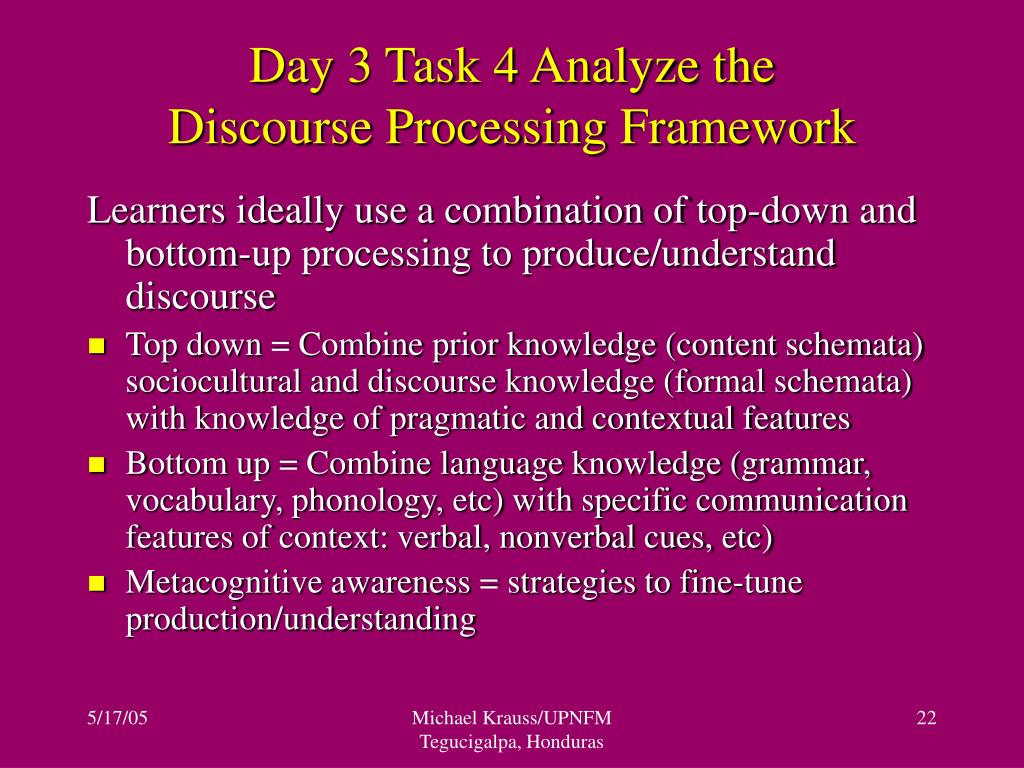 Day 3 Task 4 Analyze the