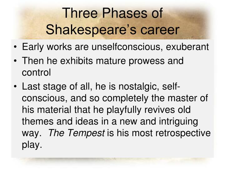 Three Phases of  Shakespeare's career
