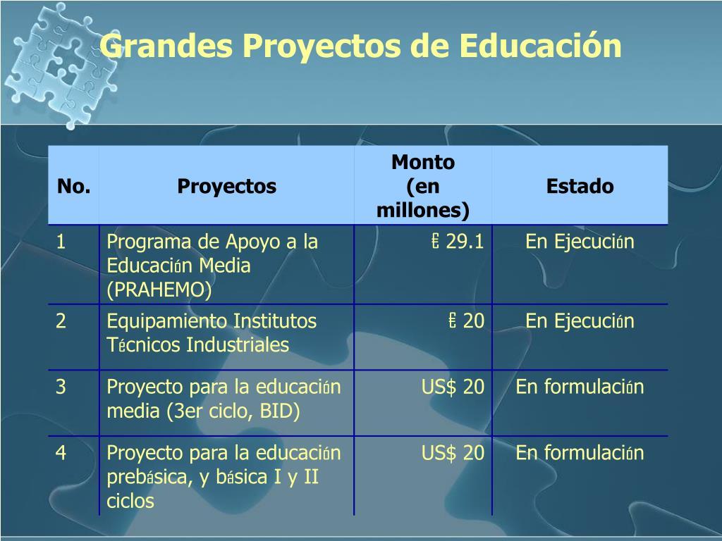 Grandes Proyectos de Educación