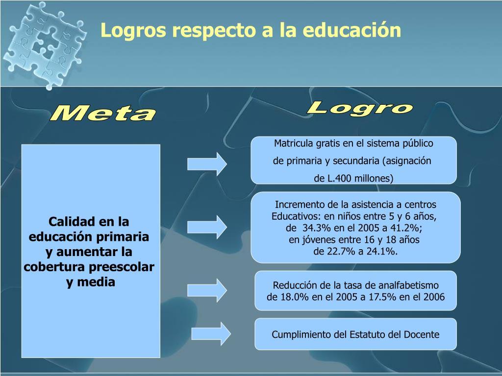 Logros respecto a la educación