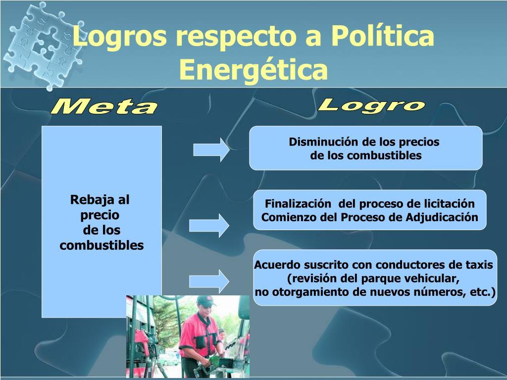 Logros respecto a Política Energética