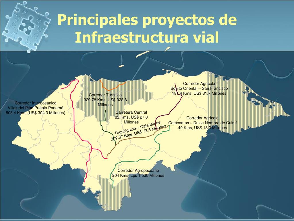 Principales proyectos de Infraestructura vial