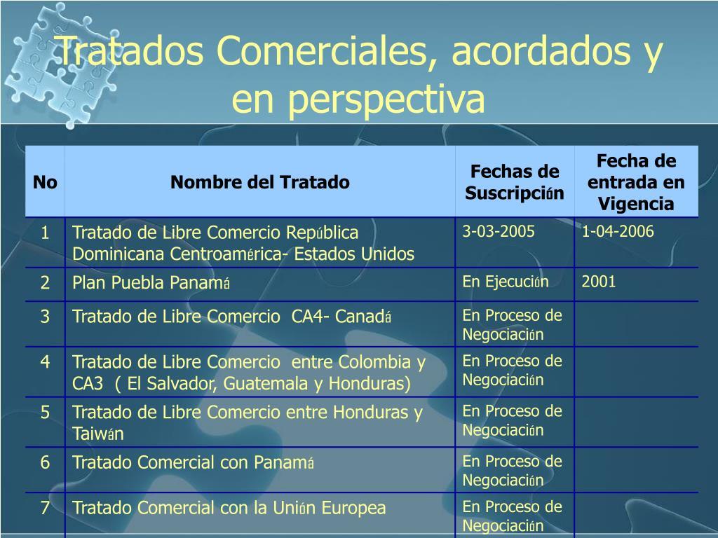 Tratados Comerciales, acordados y en perspectiva