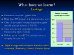what have we learnt leakage
