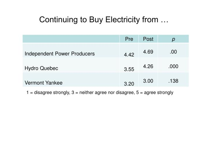 Continuing to Buy Electricity from …