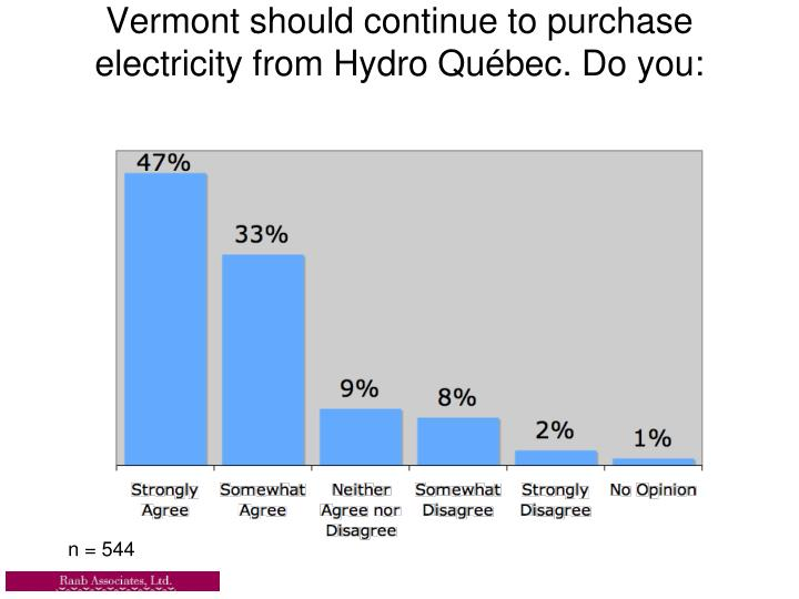 Vermont should continue to purchase electricity from Hydro Qu