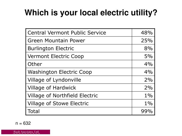 Which is your local electric utility?