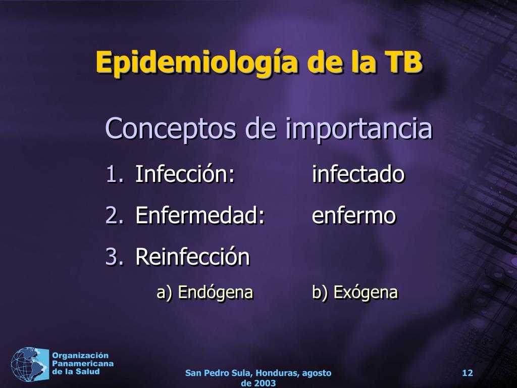 Epidemiología de la TB