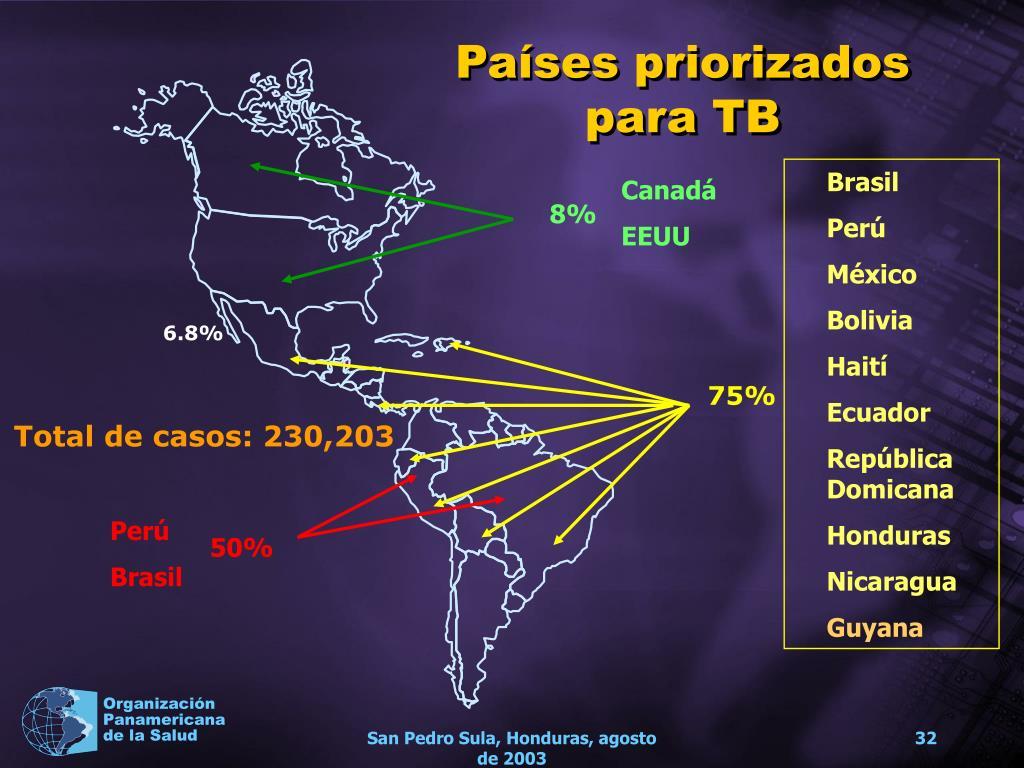Países priorizados para TB