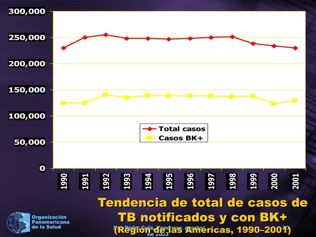 Tendencia de total de casos de TB notificados y con BK+