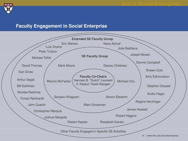 Faculty Engagement in Social Enterprise