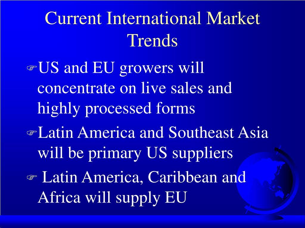 Current International Market Trends