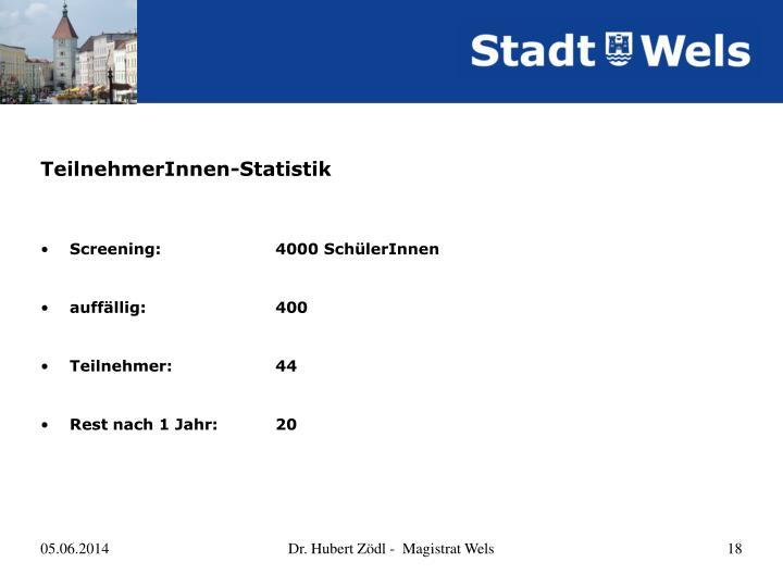 TeilnehmerInnen-Statistik