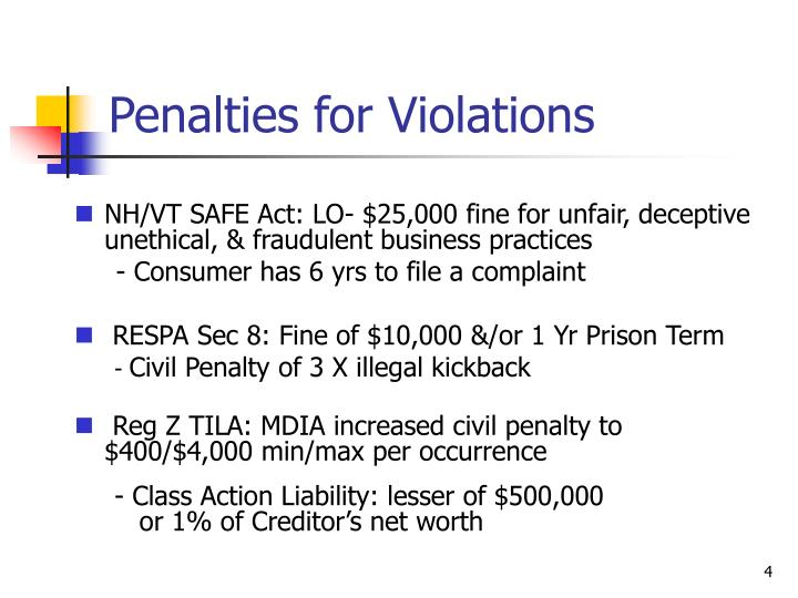 Penalties for Violations