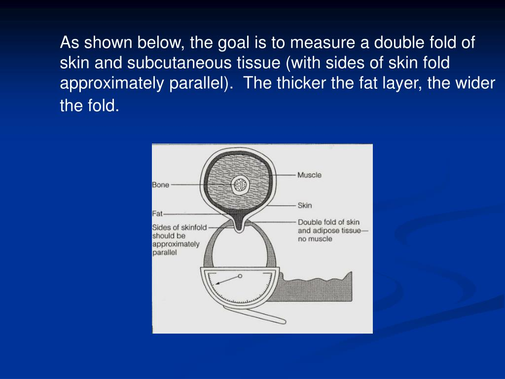 As shown below, the goal is to measure a double fold of skin and subcutaneous tissue (with sides of skin fold approximately parallel).  The thicker the fat layer, the wider the fold.