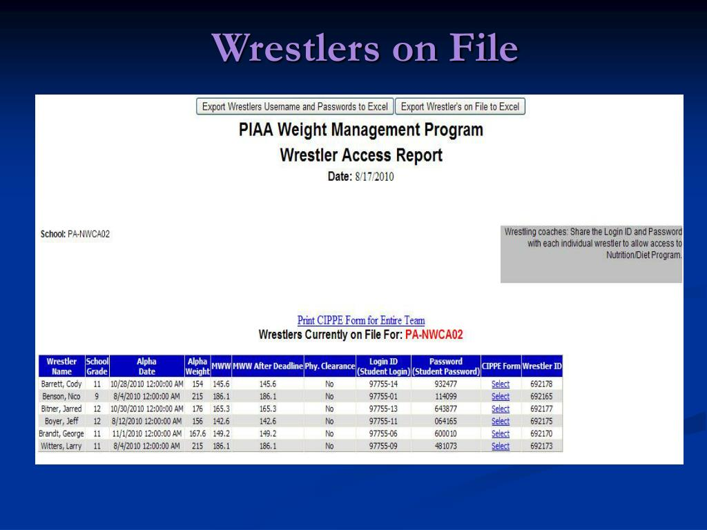 Wrestlers on File