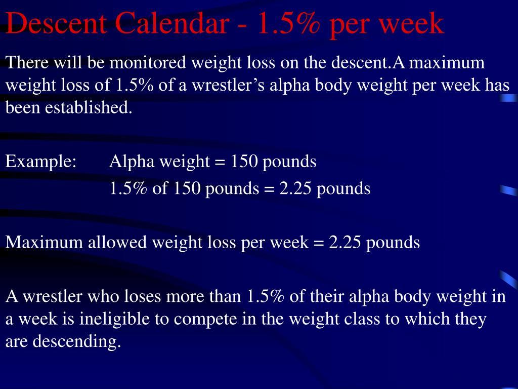 Descent Calendar - 1.5% per week