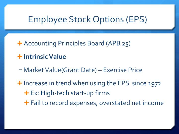 Fair value employee stock options
