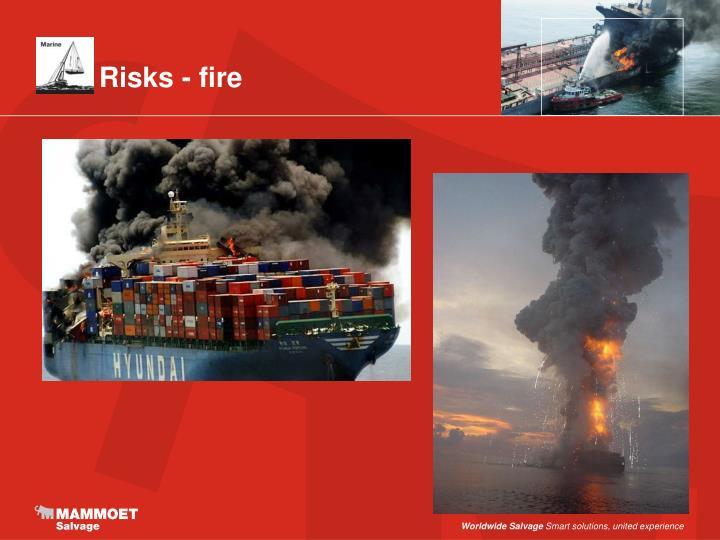 Risks - fire
