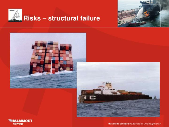 Risks – structural failure
