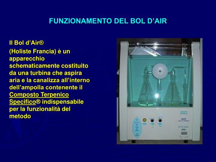 FUNZIONAMENTO DEL BOL D'AIR