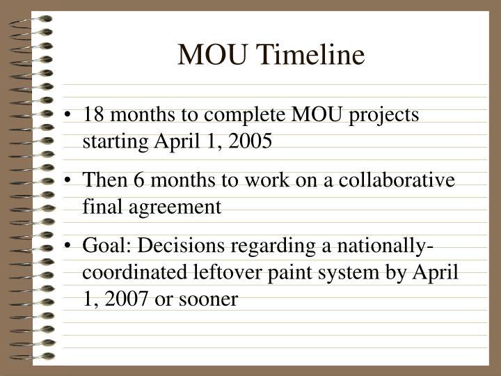 MOU Timeline