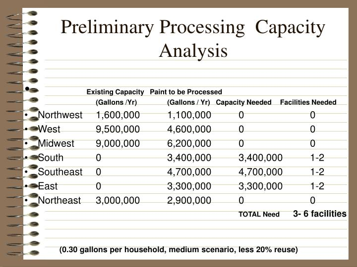 Preliminary Processing  Capacity Analysis