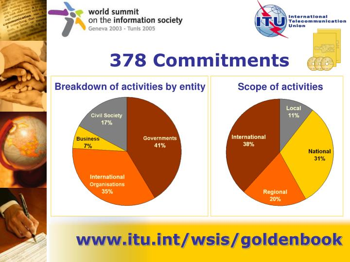 www.itu.int/wsis/goldenbook