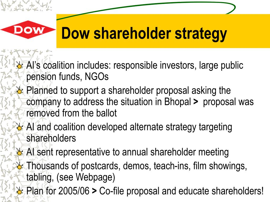 Dow shareholder strategy