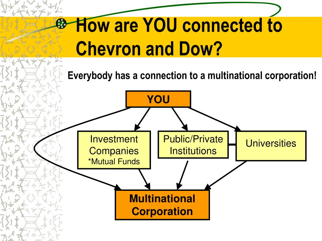 How are YOU connected to Chevron and Dow?
