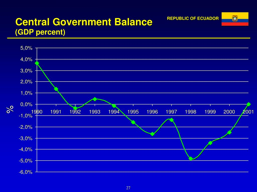 Central Government Balance