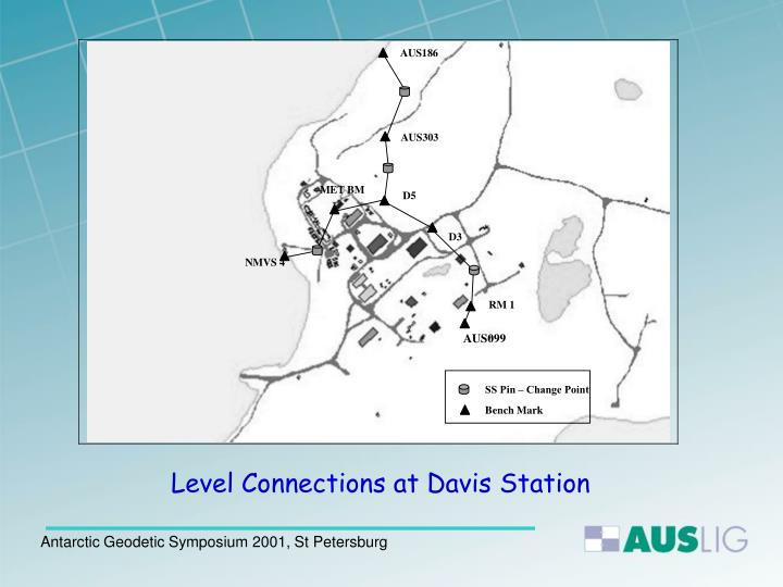 Level Connections at Davis Station