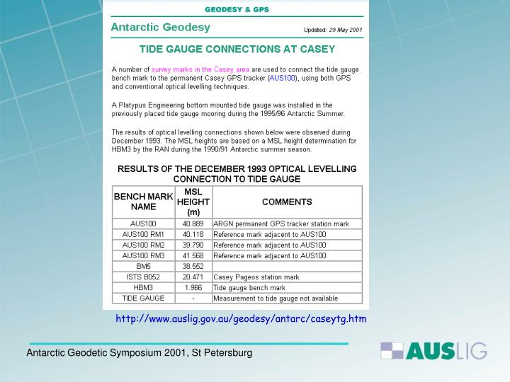 http://www.auslig.gov.au/geodesy/antarc/caseytg.htm