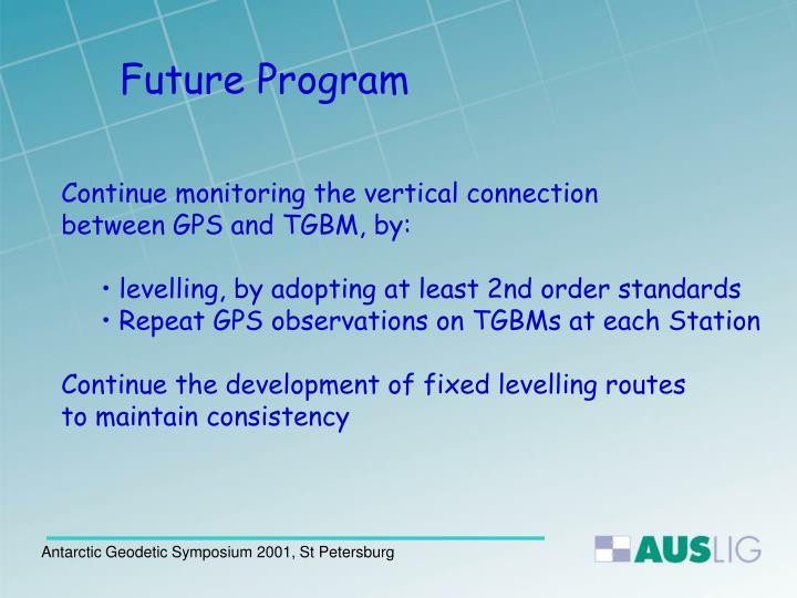Future Program