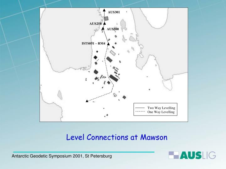 Level Connections at Mawson
