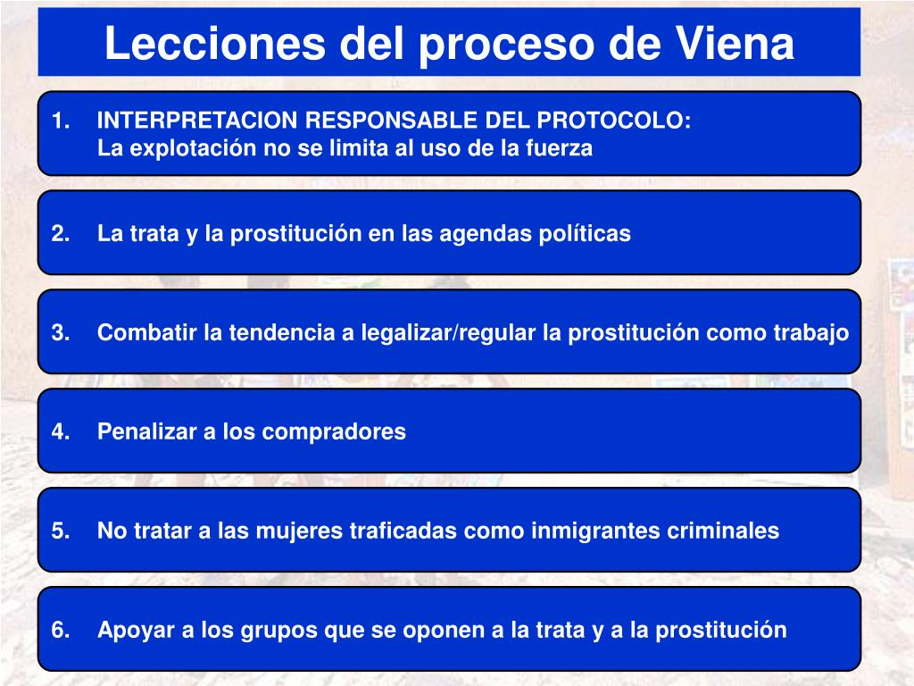 Lecciones del proceso de Viena