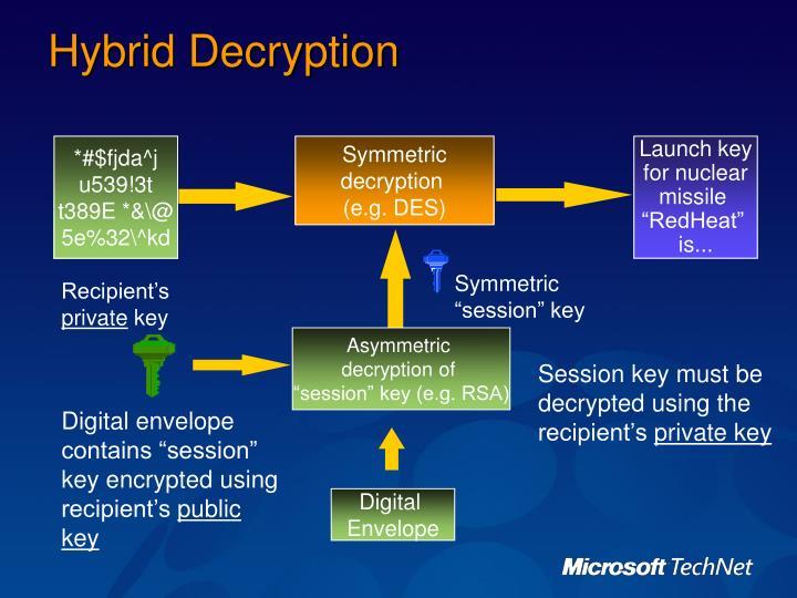 Hybrid Decryption