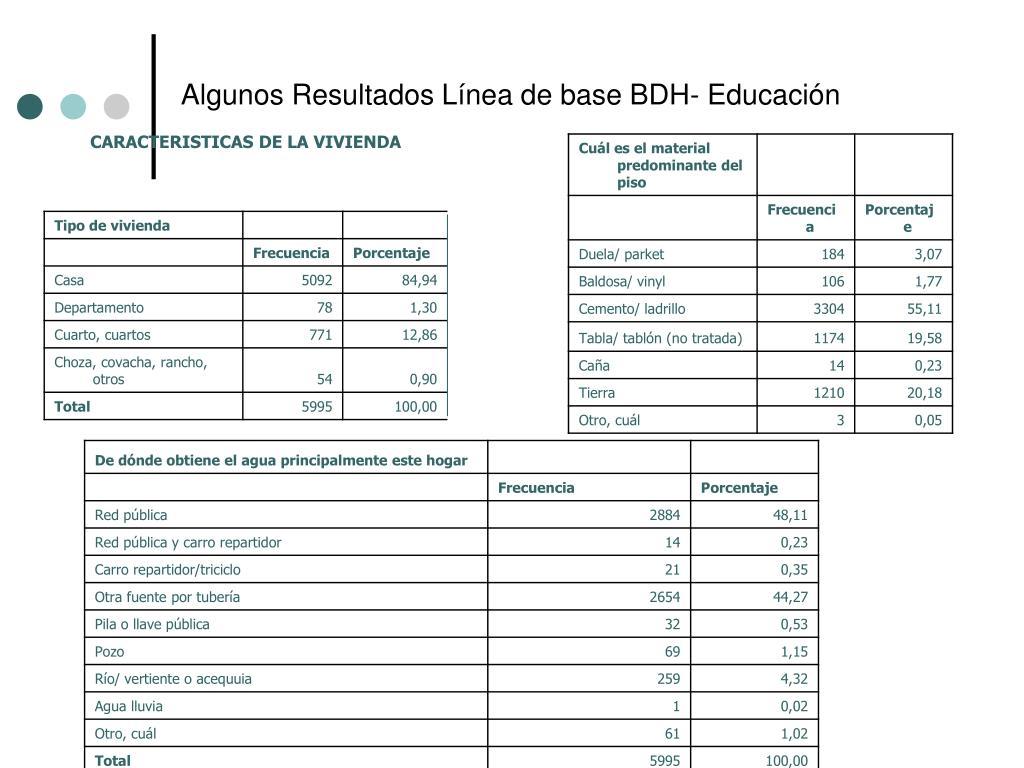 Algunos Resultados Línea de base BDH- Educación