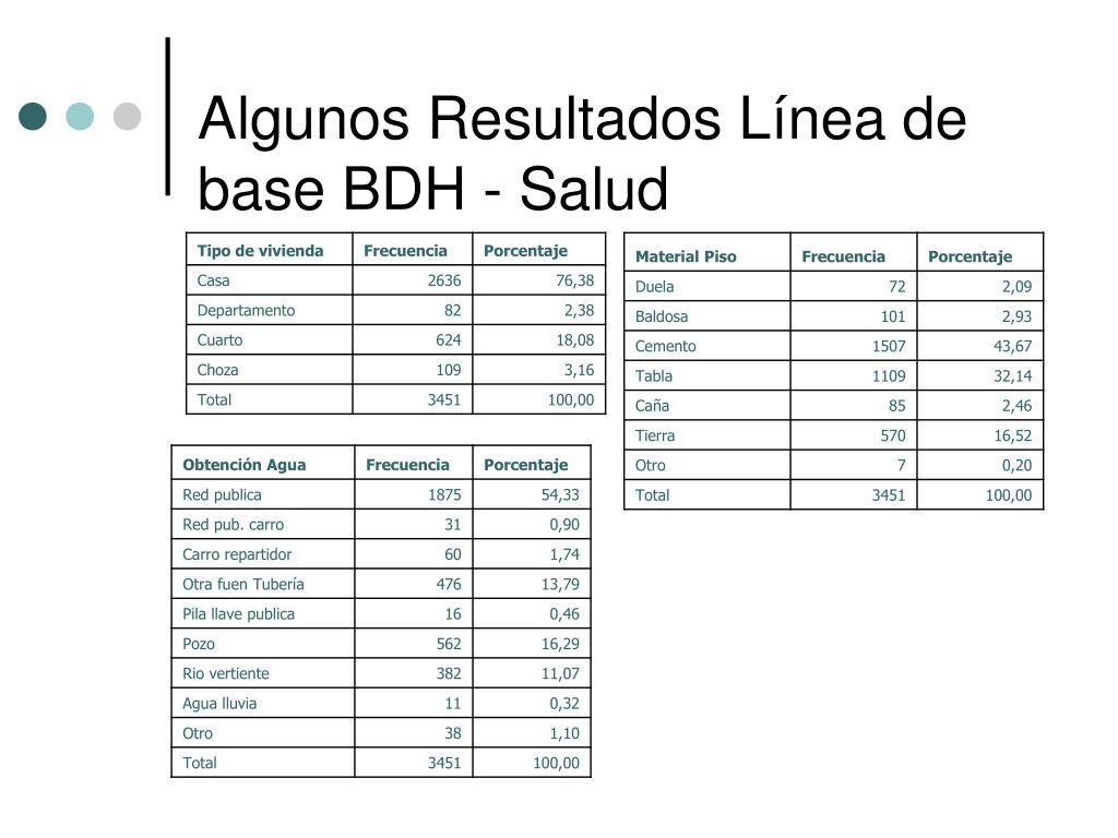 Algunos Resultados Línea de base BDH - Salud