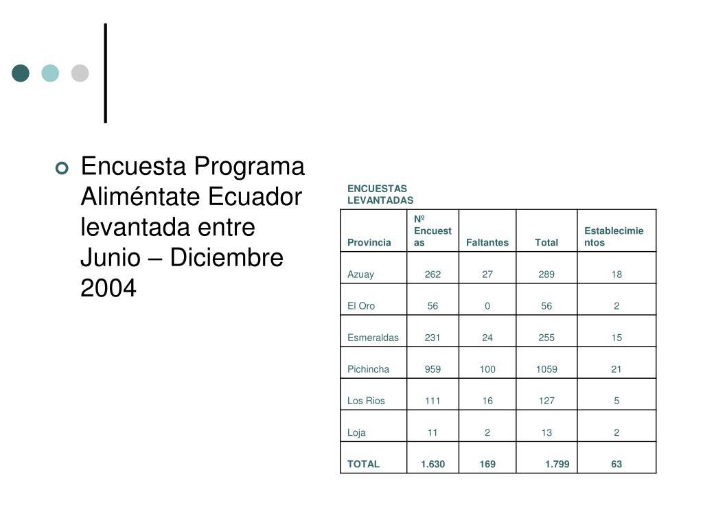 Encuesta Programa Aliméntate Ecuador levantada entre Junio – Diciembre 2004