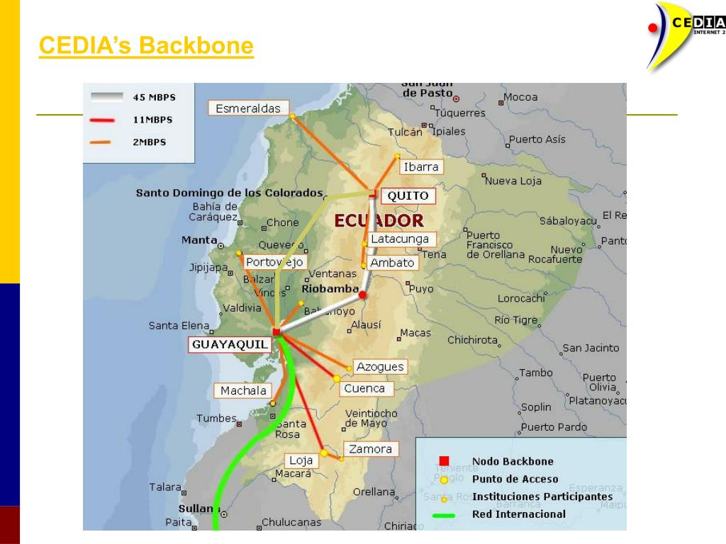 CEDIA's Backbone
