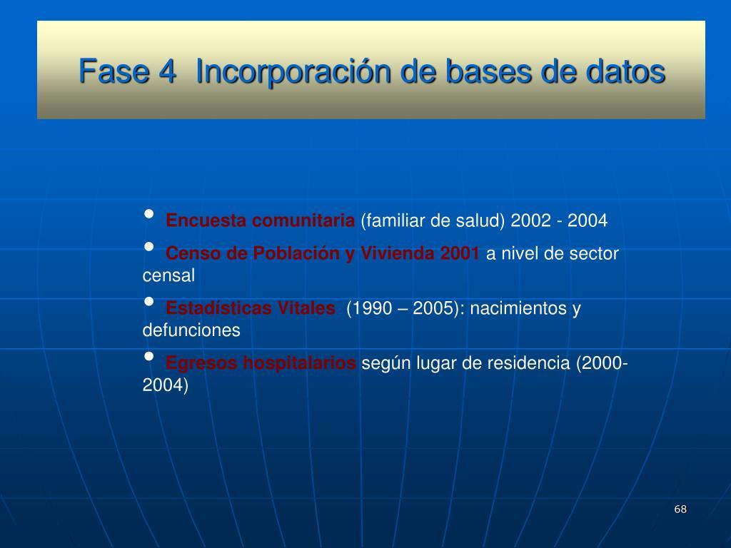 Fase 4  Incorporación de bases de datos