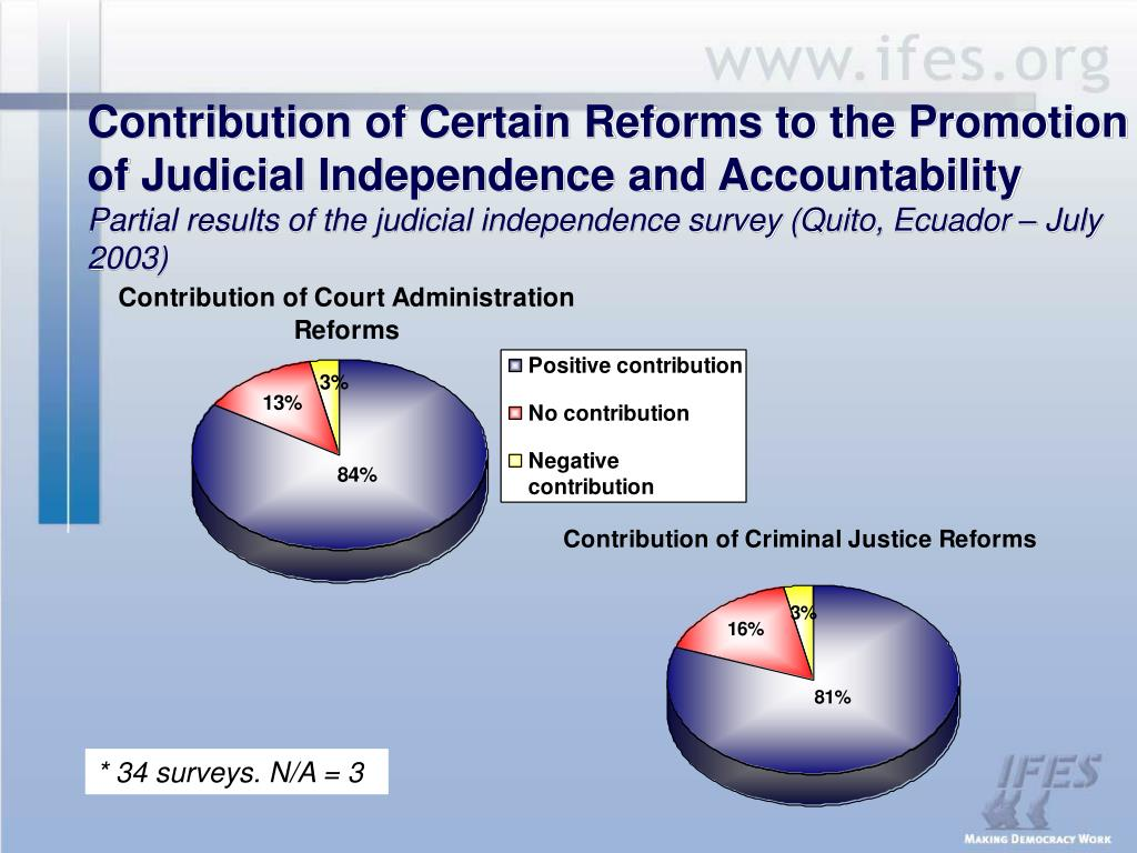 Contribution of Certain Reforms to the Promotion of Judicial Independence and Accountability