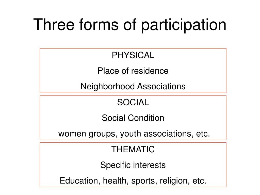 Three forms of participation