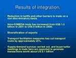 results of integration