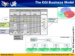 the egi business model
