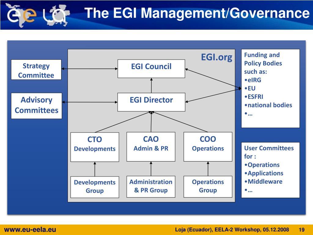 EGI.org