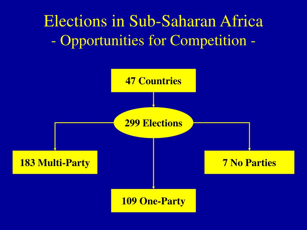 Elections in Sub-Saharan Africa