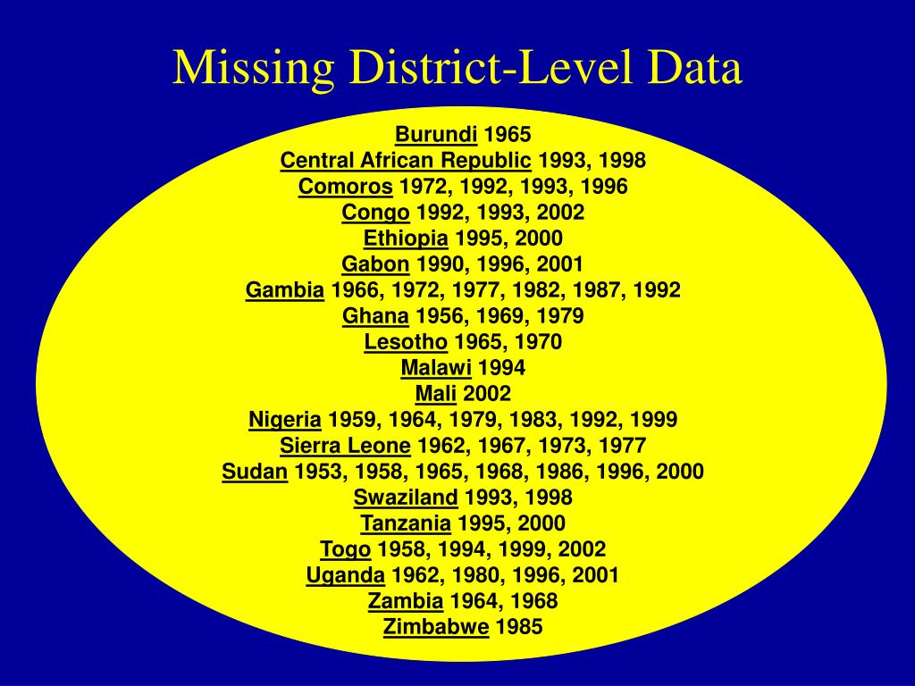 Missing District-Level Data